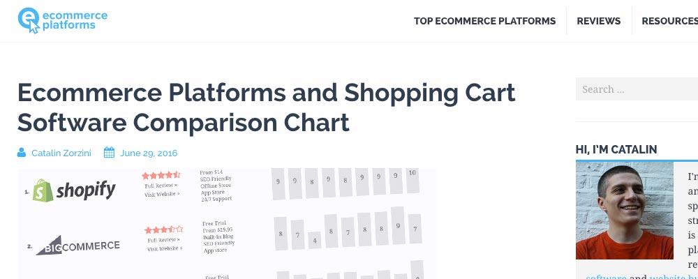 Ecommerce Platforms marketing blogs