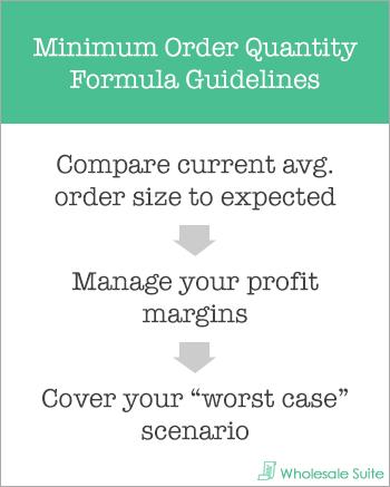 Wholesale Minimum Order Quantity Formula