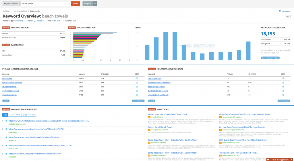 Organic keyword research tool SEMRush